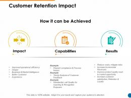 Customer Retention Impact Ppt Powerpoint Presentation Pictures File Formats