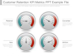 Customer Retention Kpi Metrics Ppt Example File