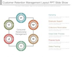 Customer Retention Management Layout Ppt Slide Show
