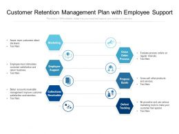 Customer Retention Management Plan With Employee Support