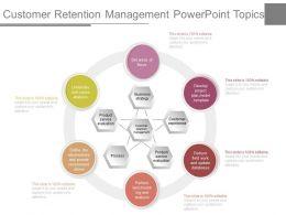 Customer Retention Management Powerpoint Topics