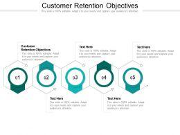 Customer Retention Objectives Ppt Powerpoint Presentation Model Slide Download Cpb