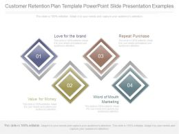 Customer Retention Plan Template Powerpoint Slide Presentation Examples