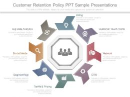 Customer Retention Policy Ppt Sample Presentations