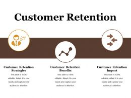 Customer Retention Powerpoint Slide Presentation Examples