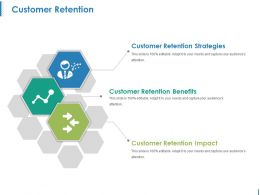 Customer Retention Ppt Background Images