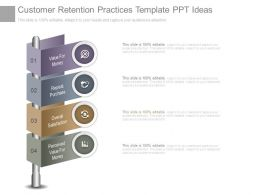 Customer Retention Practices Template Ppt Ideas
