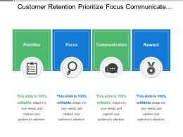 Customer Retention Prioritize Focus Communicate Reward With Star And Magnifying Glass