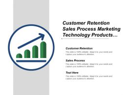 Customer Retention Sales Process Marketing Technology Products Status Dashboard