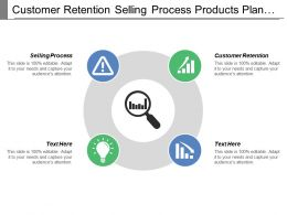 Customer Retention Selling Process Products Plan Pricing Strategy