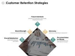 Customer Retention Strategies Brand Strength Ppt Powerpoint Presentation Pictures Guide