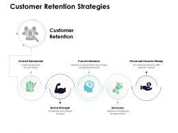 Customer Retention Strategies Brand Strength Satisfaction Ppt Powerpoint Presentation Slides Show
