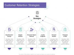 Customer Retention Strategies Customer Relationship Management Process Ppt Topics