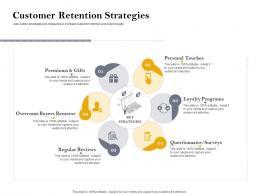Customer Retention Strategies Customer Retention And Engagement Planning Ppt Infographics