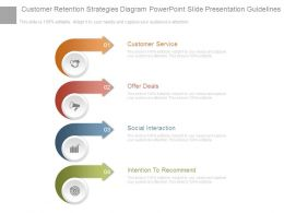 Customer Retention Strategies Diagram Powerpoint Slide Presentation Guidelines