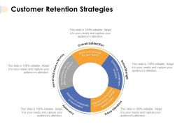 Customer Retention Strategies Overall Satisfaction Powerpoint Presentation