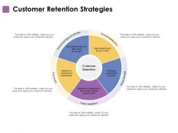 Customer Retention Strategies Overall Satisfaction Ppt Powerpoint Presentation