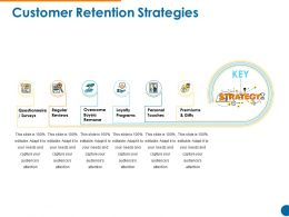 Customer Retention Strategies Powerpoint Guide