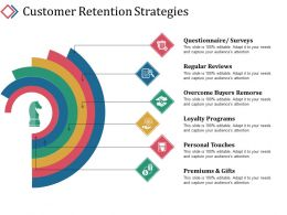 Customer Retention Strategies Powerpoint Show
