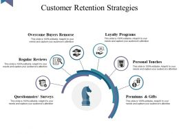 Customer Retention Strategies Powerpoint Slide Inspiration