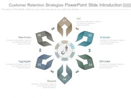 Customer Retention Strategies Powerpoint Slide Introduction
