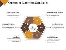 Customer Retention Strategies Powerpoint Slide Presentation Tips