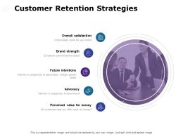 Customer Retention Strategies Ppt Powerpoint Presentation File Show