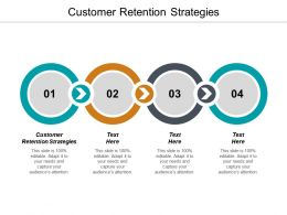 Customer Retention Strategies Ppt Powerpoint Presentation Infographic Template Model Cpb