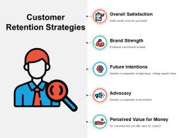 Customer Retention Strategies Ppt Powerpoint Presentation Pictures