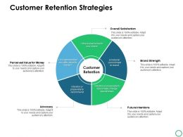 Customer Retention Strategies Process Ppt Powerpoint Presentation Icon Show