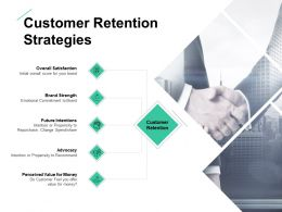 Customer Retention Strategies Satisfaction Intentions Ppt Powerpoint Presentation Inspiration Background