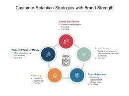 Customer Retention Strategies With Brand Strength