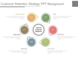 Customer Retention Strategy Ppt Background
