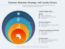 Customer Retention Strategy With Loyalty Drivers