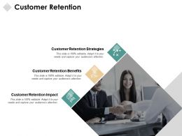 Customer Retention Teamwork Strategies Powerpoint Presentation Pictures Introduction