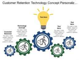 Customer Retention Technology Concept Personalized Offering Expectations Objectives