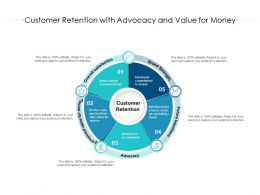 Customer Retention With Advocacy And Value For Money