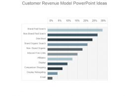 Customer Revenue Model Powerpoint Ideas