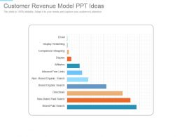 Customer Revenue Model Ppt Ideas