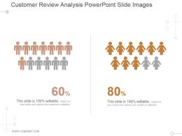 Customer Review Analysis Powerpoint Slide Images