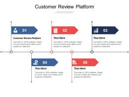 Customer Review Platform Ppt Powerpoint Presentation Gallery Objects Cpb