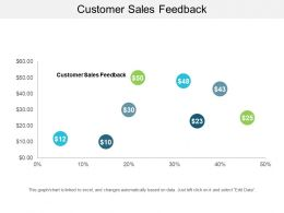 Customer Sales Feedback Ppt Powerpoint Presentation Ideas Backgrounds Cpb