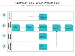 Customer Sales Service Process Flow