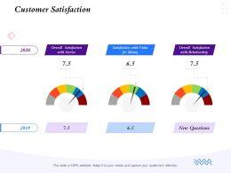 Customer Satisfaction 2019 To 2020 Ppt Powerpoint Presentation Templates