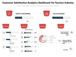 Customer Satisfaction Analytics Dashboard For Tourism Industry