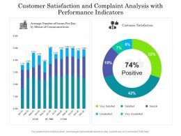Customer Satisfaction And Complaint Analysis With Performance Indicators