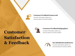 Customer Satisfaction And Feedback Powerpoint Slide Rules