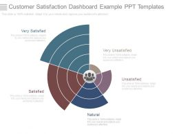 Customer Satisfaction Dashboard Example Ppt Templates