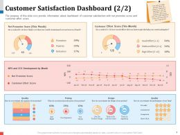 Customer Satisfaction Dashboard N438 Powerpoint Presentation Brochure