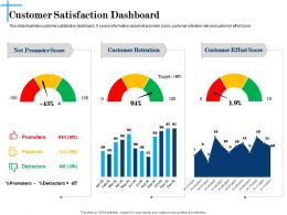 Customer Satisfaction Dashboard N610 Powerpoint Presentation Maker